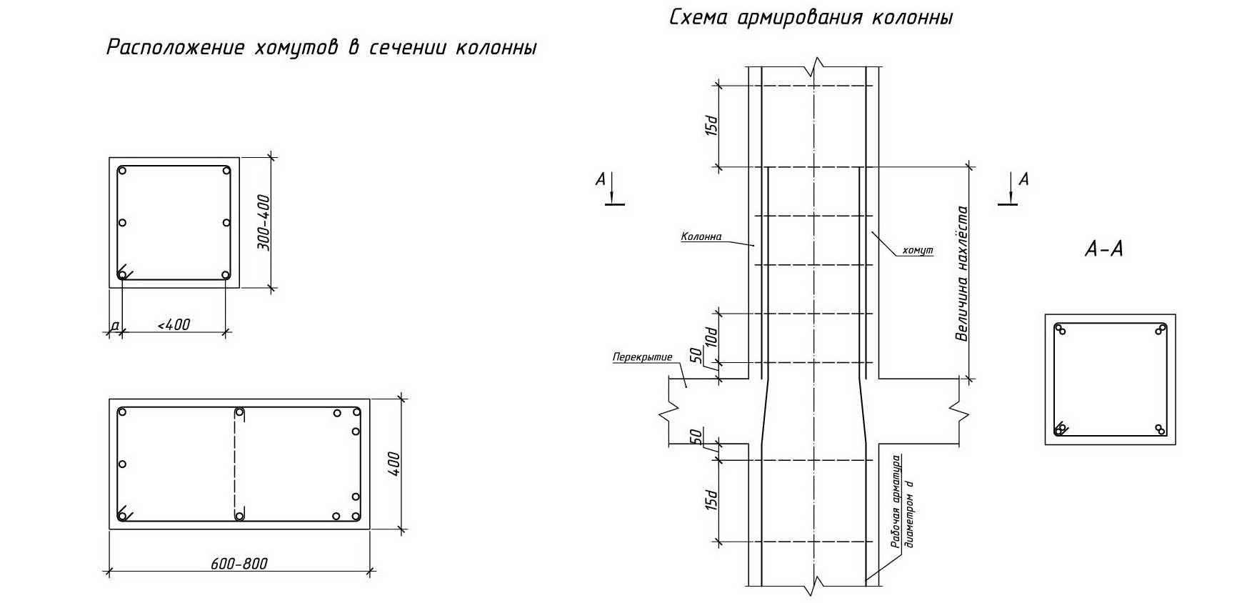 Схема армирования монолитной колонны